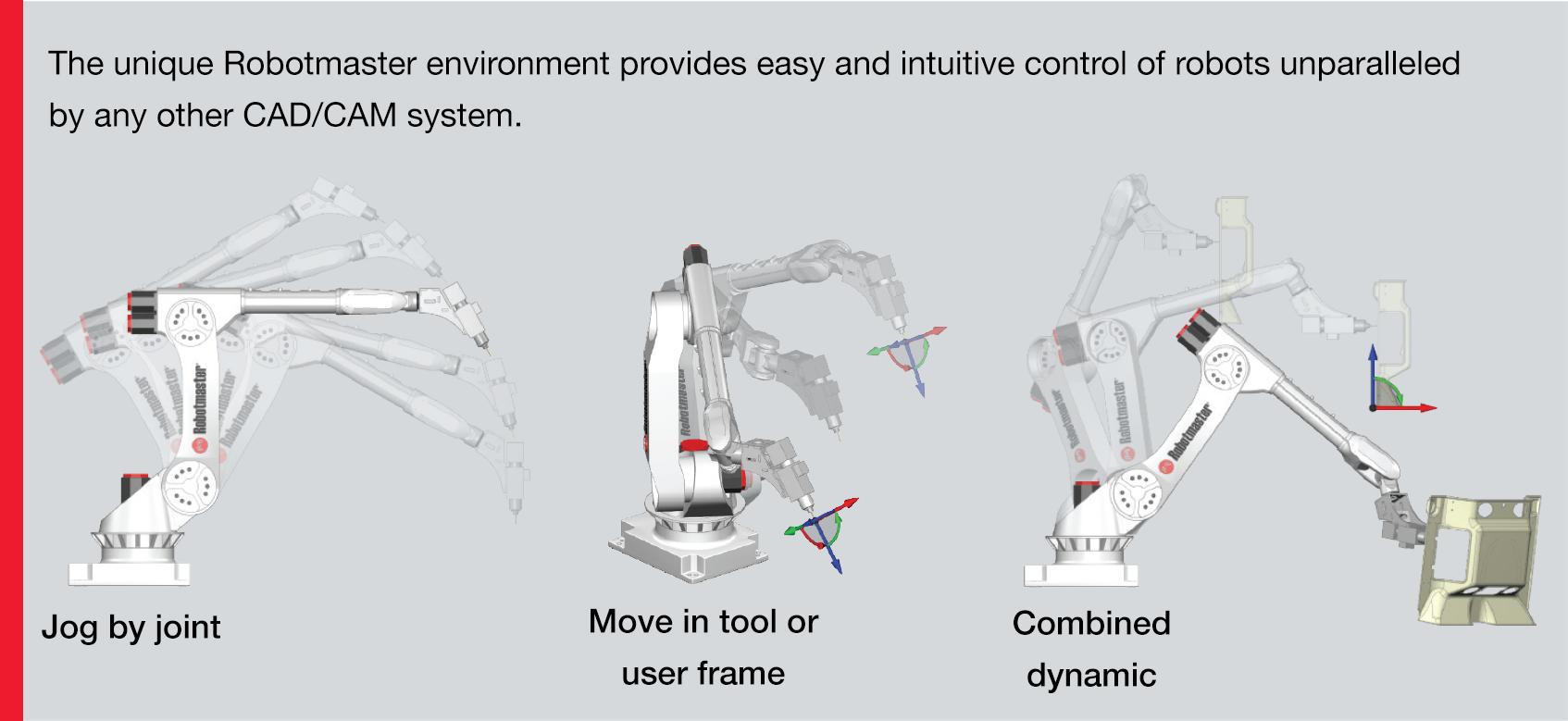 Robotmaster interactive simulation